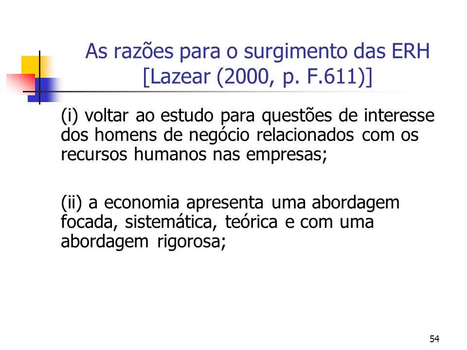 As razões para o surgimento das ERH [Lazear (2000, p. F.611)]